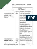 bijlage 3 feedback lesvoorbereiding rekenen meetkunde afstudeerfase