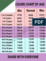BP Chart.pdf