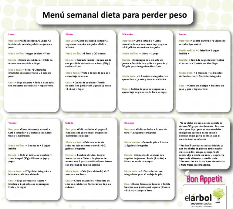 Menu Para Adelgazar Pdf Menú Semanal Para Afinarse Hasta 8 Kilos En Un Mes