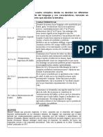 Elaboración de Un Cuadro Sinóptico Donde Se Aborden Las Diferentes Etapas Del Desarrollo Del Lenguaje y Sus Características