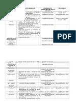 Tabla Resumen de Operaciones Unitarias