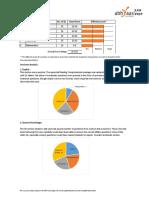 AILET 2017 Analysis