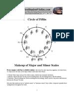 Circle of 5ths - GUITAR