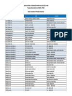 obras validadas na triagem pnld 2018.pdf