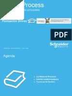 Altivar Process Valencia Es