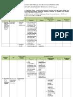 Matrik Perancah Pemanduan Sintaksis Csit Gasal 16-17 Nyontoh Buku