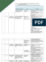 Dosificación -e129 Tecnologia i Electronica p Comp