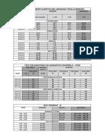 90710135-Nueva-Tabla-Test-1.pdf