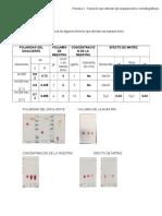 Separaciones Cromatograficas