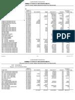 ILSBOE Summary of Disbursements to  Chicago