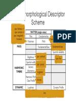 Spectromorphological Scheme