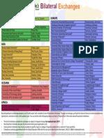 041917_Bilat Partner Sheets