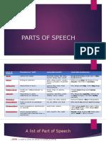 Part of Speech