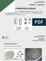 2.2 Estructura de Los Suelos (MSD)