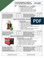 Pre Uso de Maquina y Equipos - Cod 2015-1