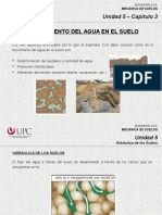 5.3 Hidraúlica de Los Suelos (MSD)