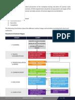 DOSH Contract Management 2015 13
