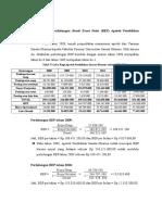 Lampiran_24._Perhitungan BEP tahunan.docx