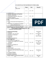 Summary of Yearly Lesson Plan for Mathematics Form 4 2016