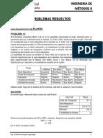 PR.0 IM II - USMP - Problemas Resueltos