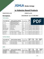 Price List of Brake Lining- Toughla