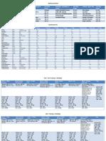 127033048-Diet.pdf