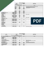 Weekly KPI Plan_Report Team 02