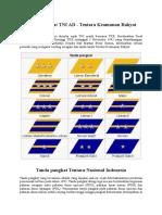 Tanda pangkat TNI AD.docx