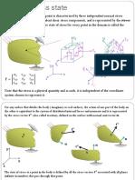 Supplemental Material mechanics of material