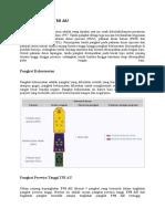 Tanda pangkat TNI AU.docx