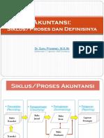 1. a. Siklus Akuntansi