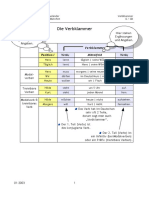 Satzmuster.pdf