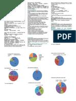 Copia de Proyecto de Nutricion Diptico