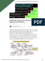 Auditando o processo conforme o 6M - Diagrama de Ishikawa _ Edson Miranda da Silva _ Pulse _ LinkedIn.pdf