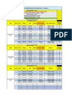 2017 USAW Nationals Schedule