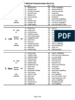 2017 USAW Nationals Start List
