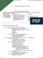 PrepECN Item 129_ Facteurs de Risque Cardio-Vasculaires Et Prévention