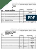 METRADO DE INSTALACIONES ELECTICAS