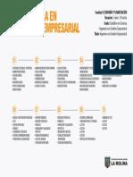 Plan Estudios Gestion Empresarial