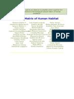 Ethical Matrix of Human Habitat. Proyect of Matríztica et all.