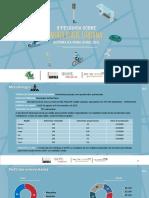 9ª Pesquisa Sobre Mobilidade Urbana Rede Nossa Sp 2015