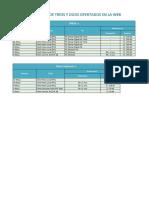 Actualizacion de Triosyduos JUL2014