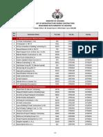 Update List of Contractors Classification
