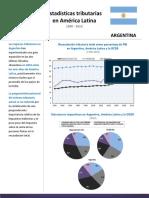 Estadísticas Tributarias en América 1990-2010