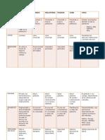 Guía Documental Sistemas de Salud