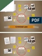 Class #14 - Criminal Law