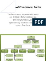 +Functions of Commercial Banks