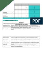 Matriz Evaluacion Modelo CANVAS