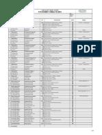 Checklist Finishgoods Highmast-25m