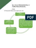 Etapas Del Ciclo Presupuestal o Sistema Presupuestal